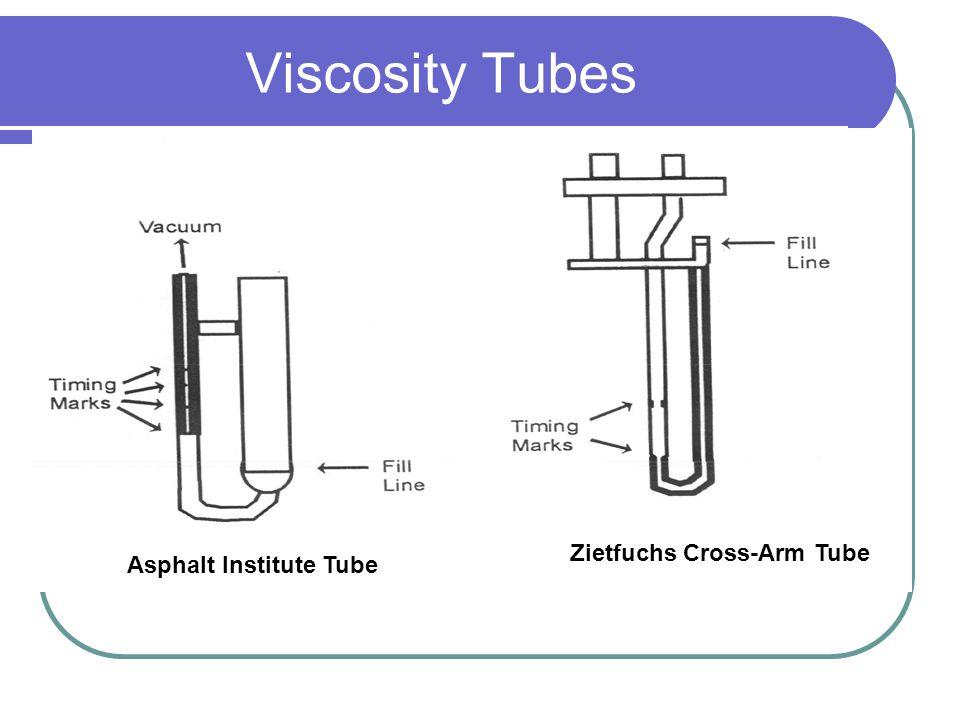 Asphalt Institute Tube Zietfuchs Cross-Arm Tube