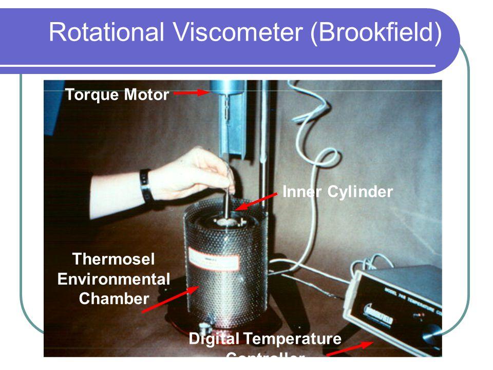 Thermosel Environmental Chamber Digital Temperature Controller