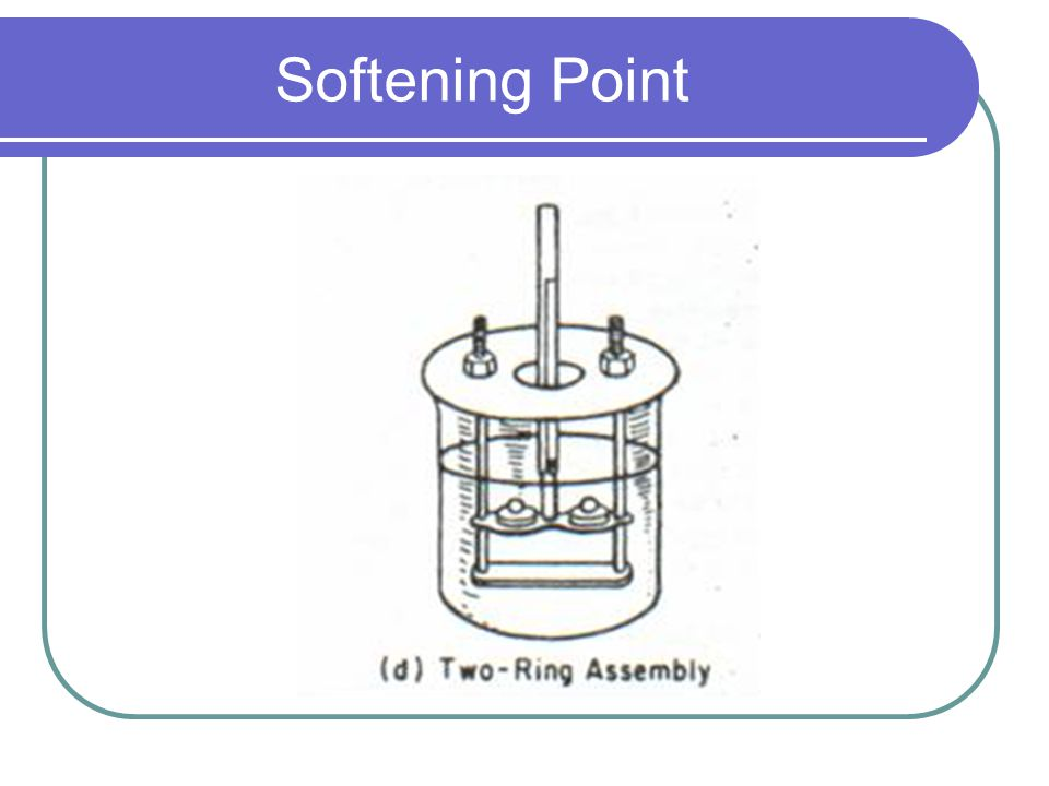 Softening Point