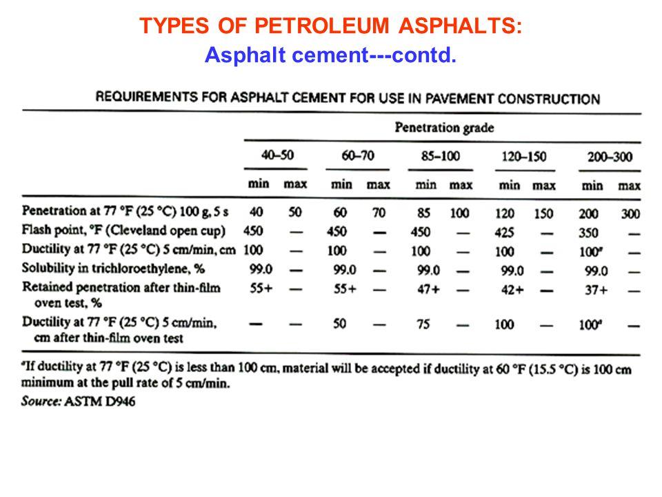 TYPES OF PETROLEUM ASPHALTS: Asphalt cement---contd.