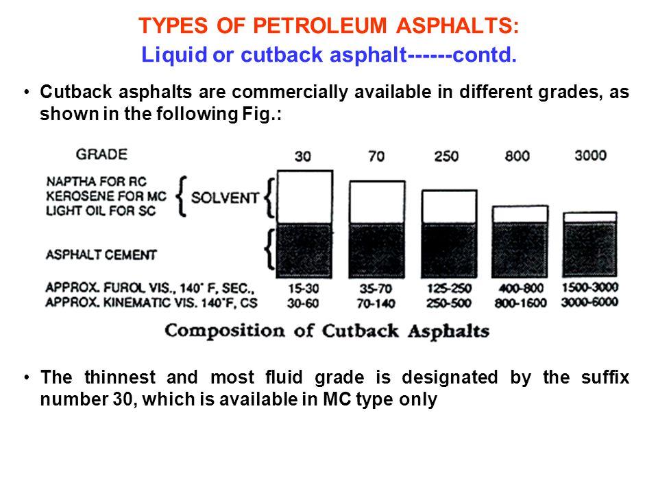 TYPES OF PETROLEUM ASPHALTS: Liquid or cutback asphalt------contd.