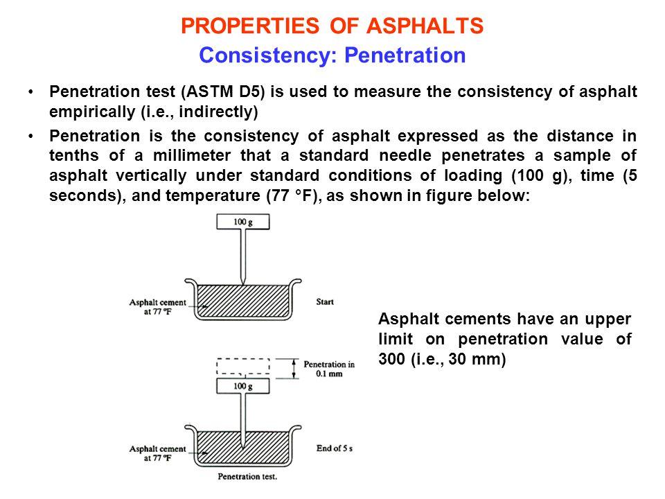 PROPERTIES OF ASPHALTS Consistency: Penetration