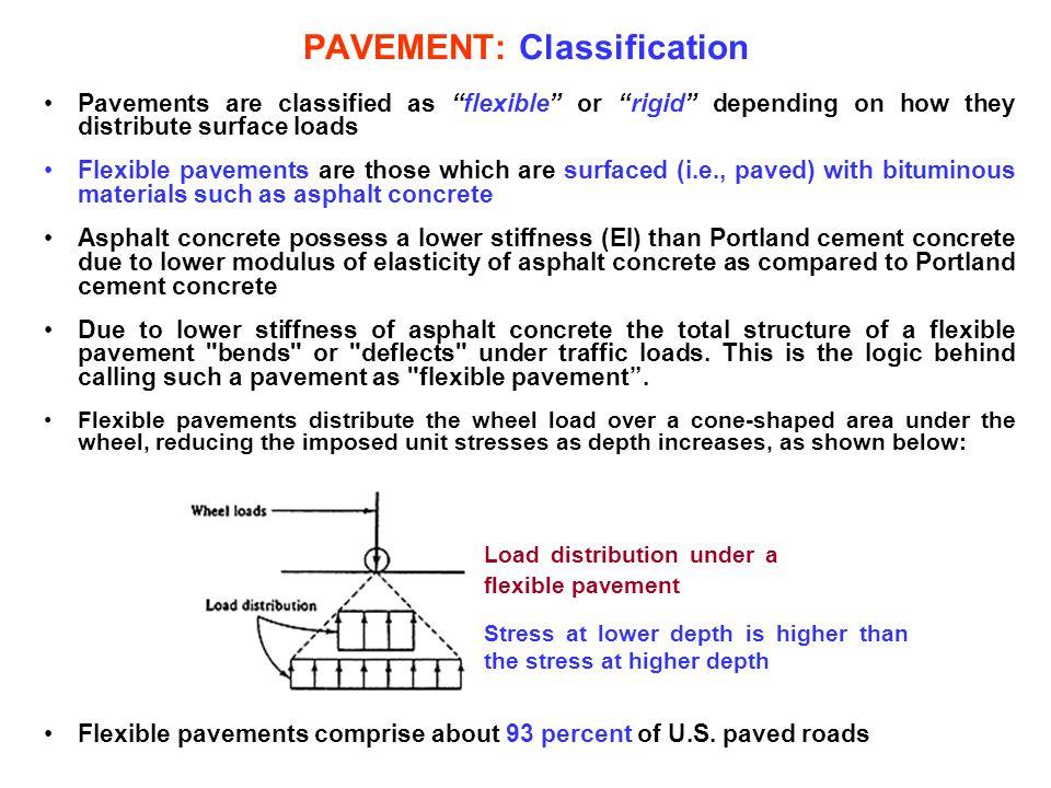PAVEMENT: Classification