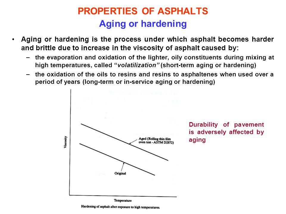 PROPERTIES OF ASPHALTS Aging or hardening