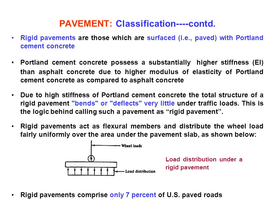 PAVEMENT: Classification----contd.