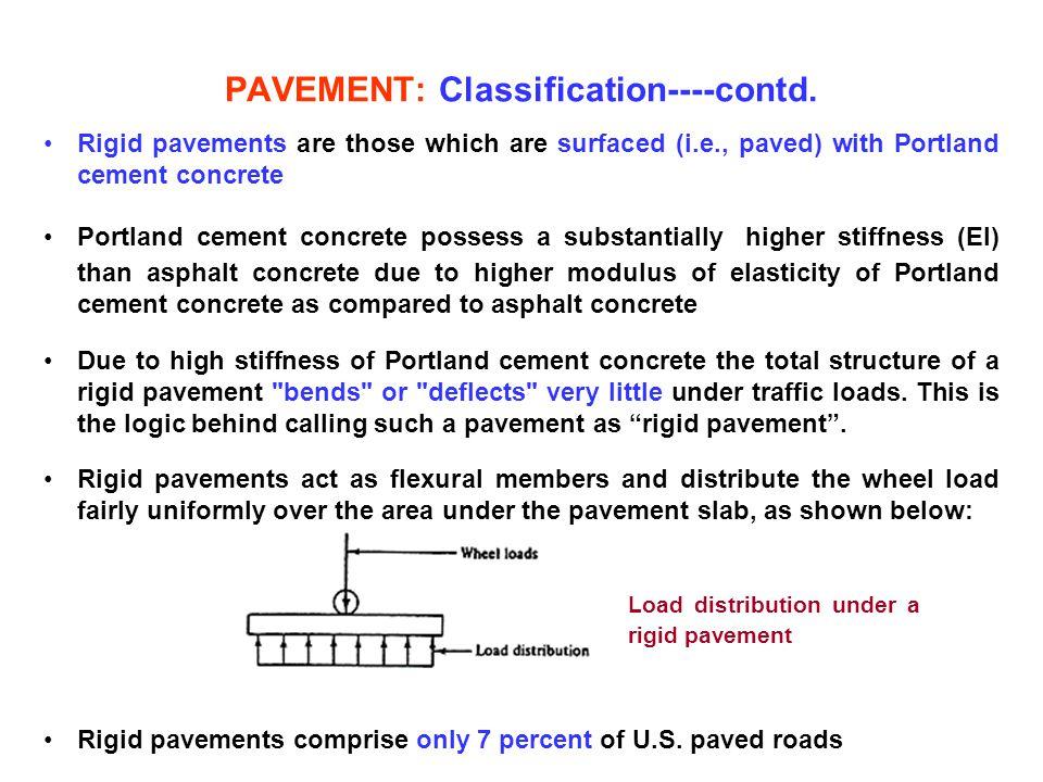 PAVEMENT: Classification----contd.