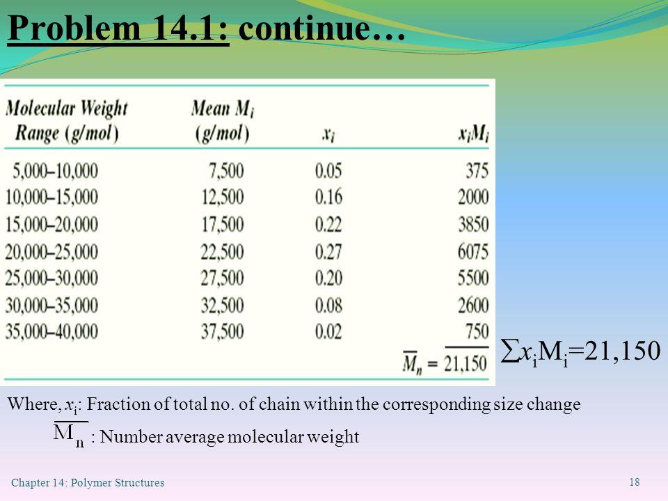 Problem 14.1: continue… xiMi=21,150
