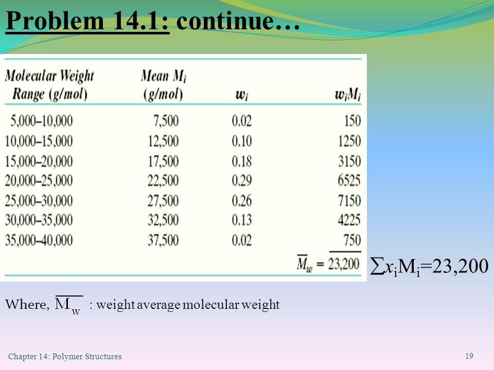 Problem 14.1: continue… xiMi=23,200
