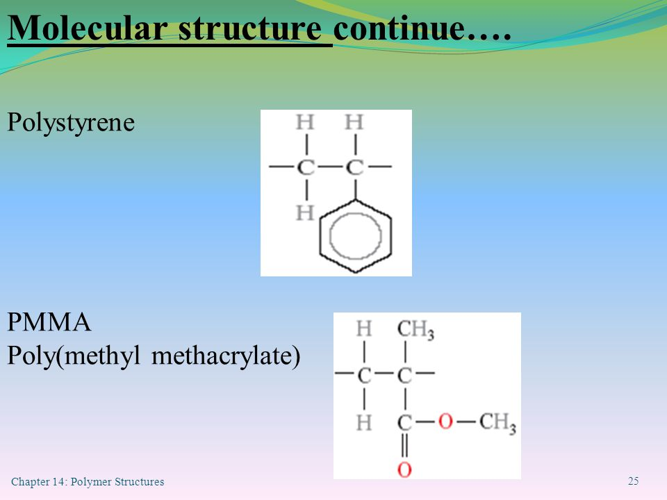 Molecular structure continue….