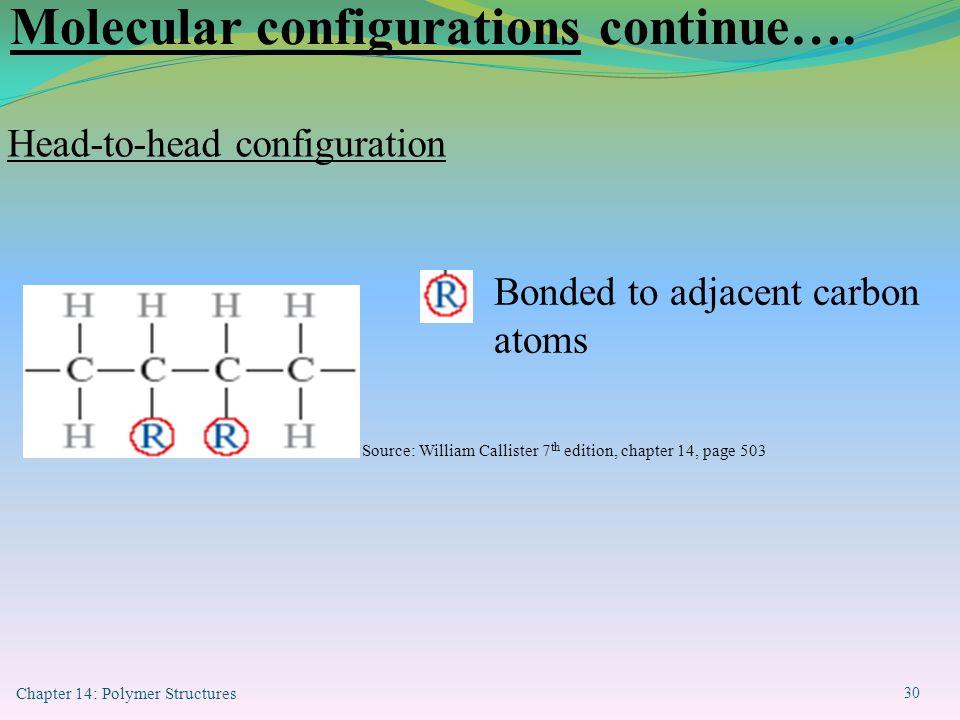 Molecular configurations continue….