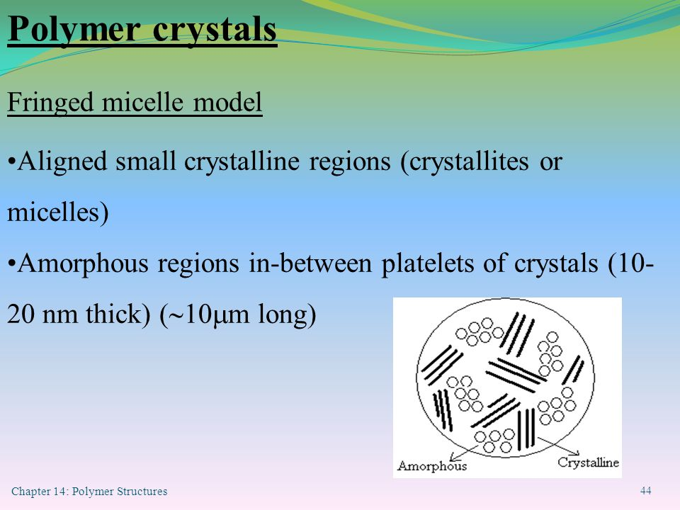 Polymer crystals Fringed micelle model
