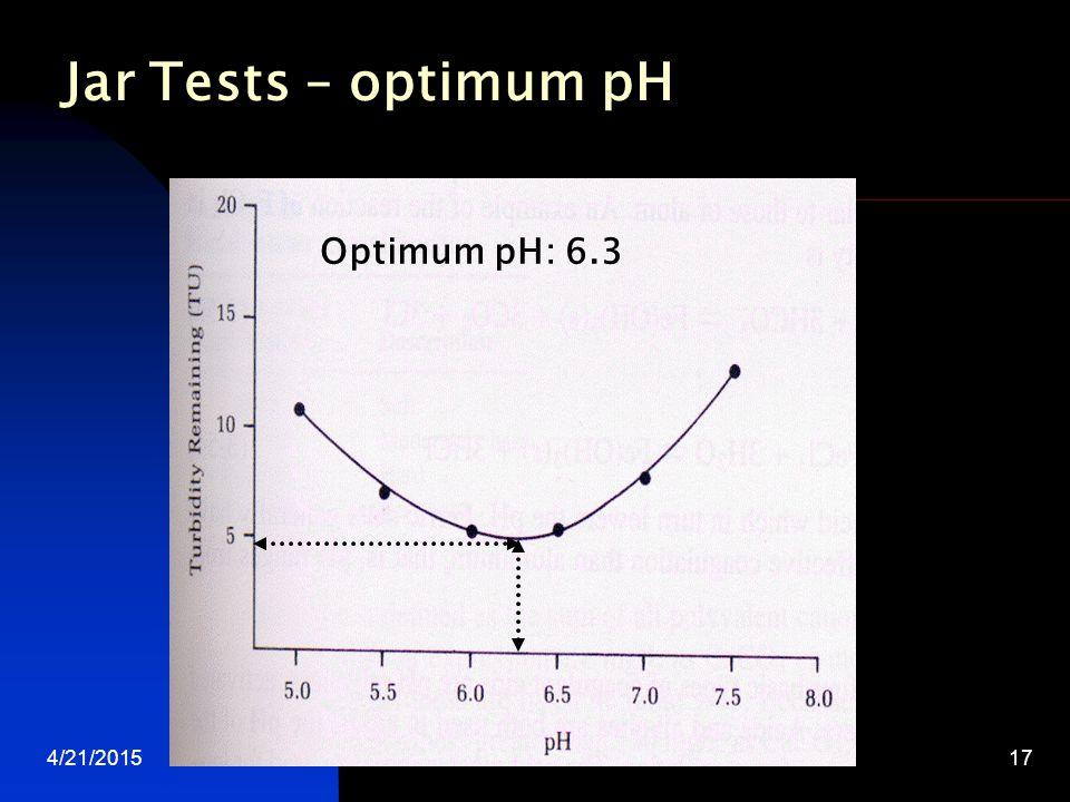 Jar Tests – optimum pH Optimum pH: 6.3 4/12/2017 water treatment