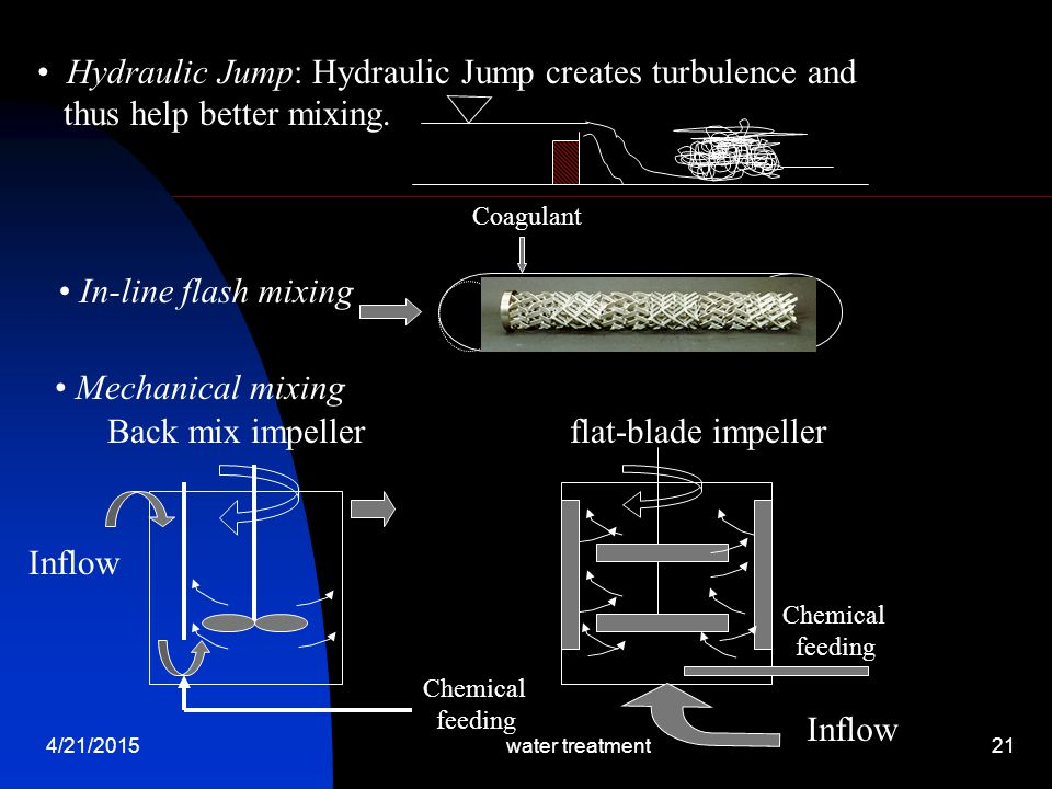 Hydraulic Jump: Hydraulic Jump creates turbulence and