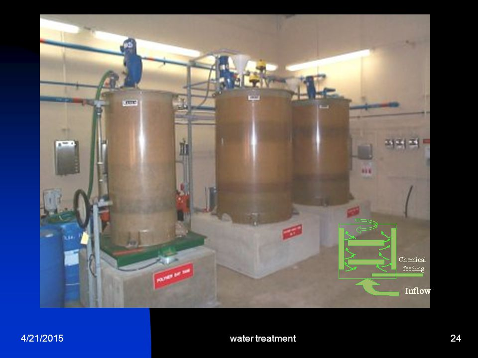 4/12/2017 water treatment