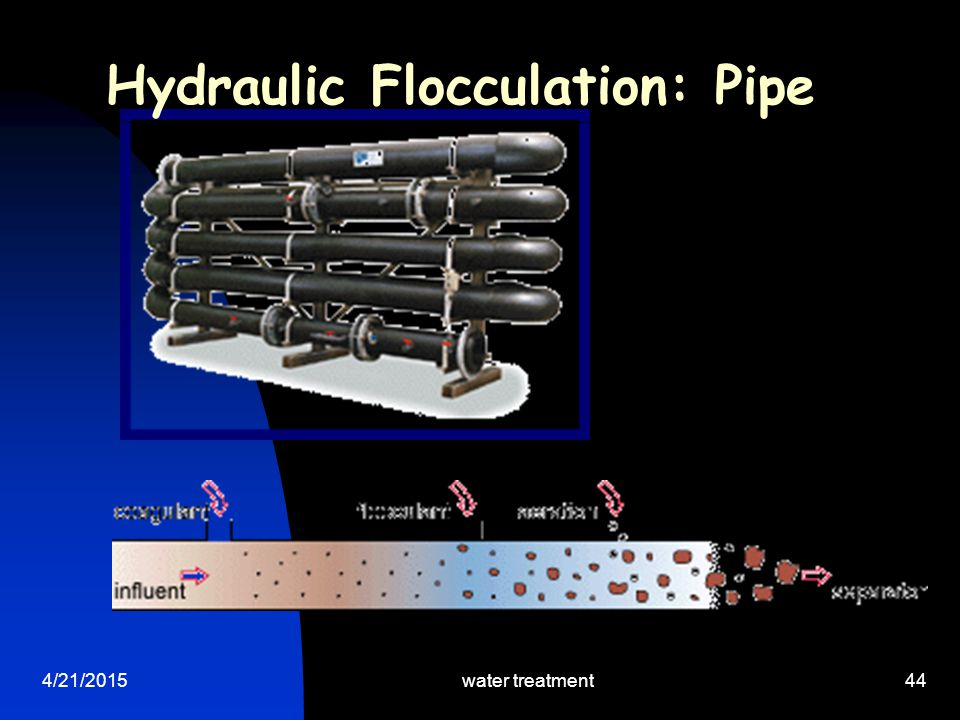 Hydraulic Flocculation: Pipe