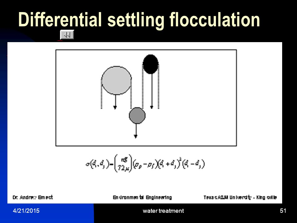 Differential settling flocculation