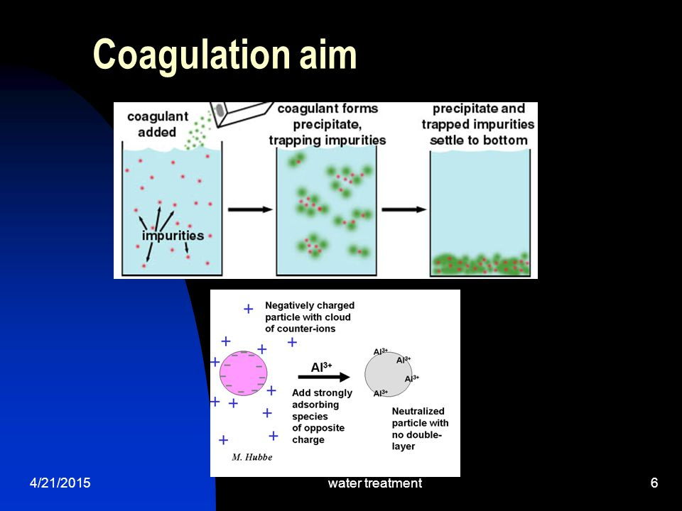 Coagulation aim 4/12/2017 water treatment