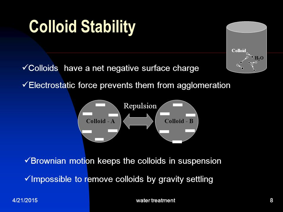 - Colloid Stability Colloids have a net negative surface charge