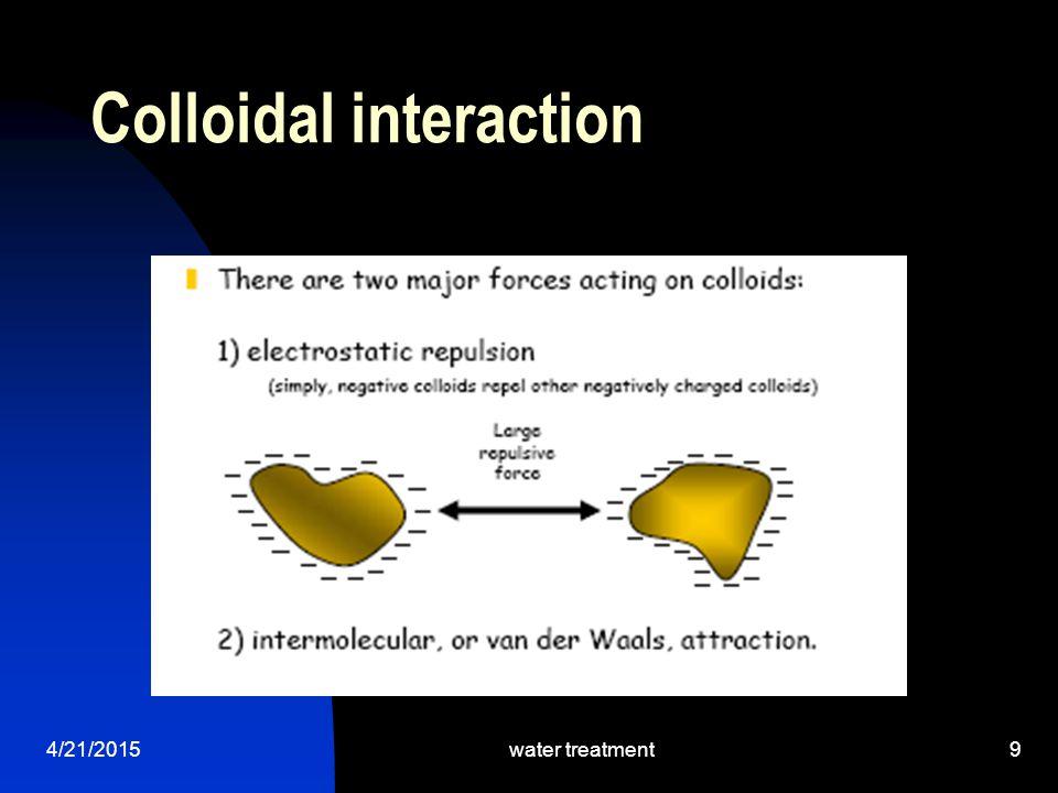 Colloidal interaction