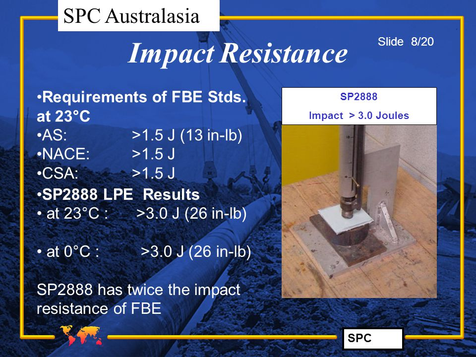 Impact Resistance Requirements of FBE Stds. at 23°C