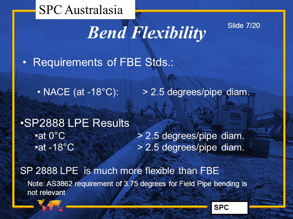 Bend Flexibility Requirements of FBE Stds.: SP2888 LPE Results