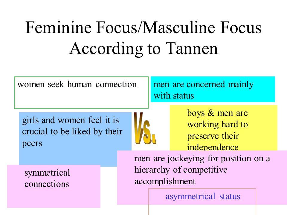 Feminine Focus/Masculine Focus According to Tannen