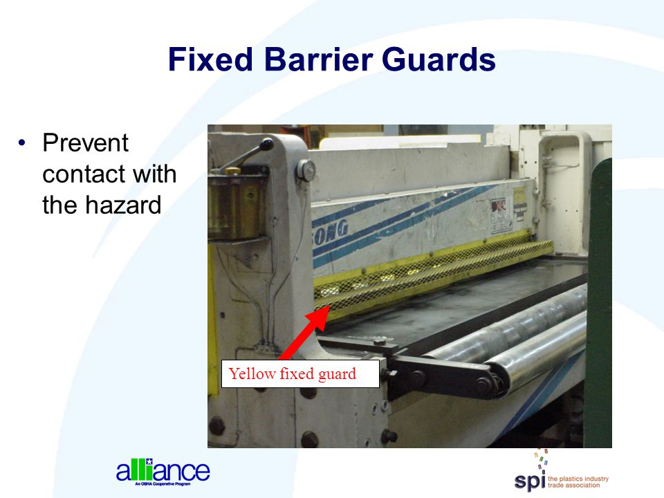 Fixed Barrier Guards Prevent contact with the hazard