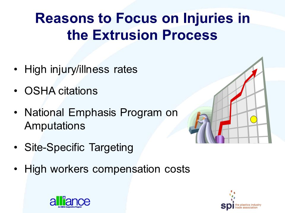 Reasons to Focus on Injuries in the Extrusion Process