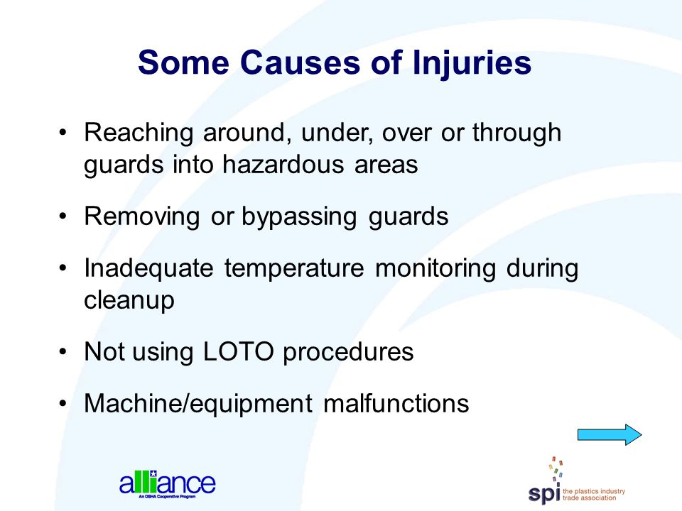 Some Causes of Injuries
