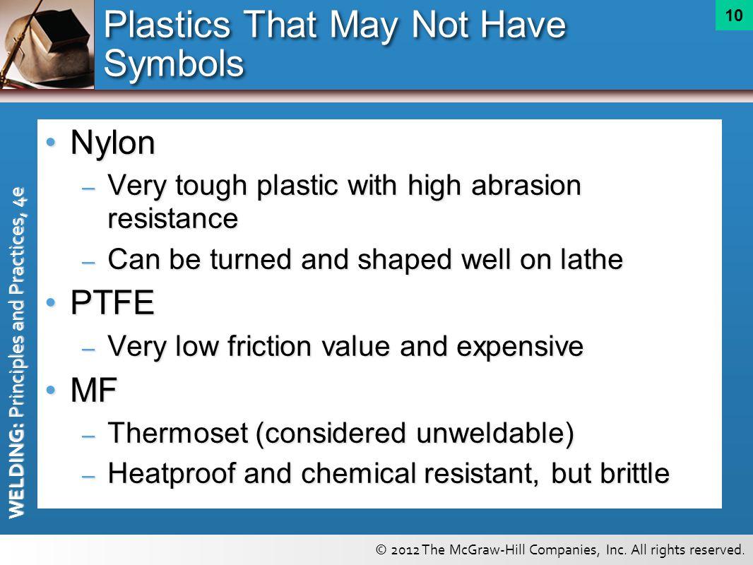 Plastics That May Not Have Symbols