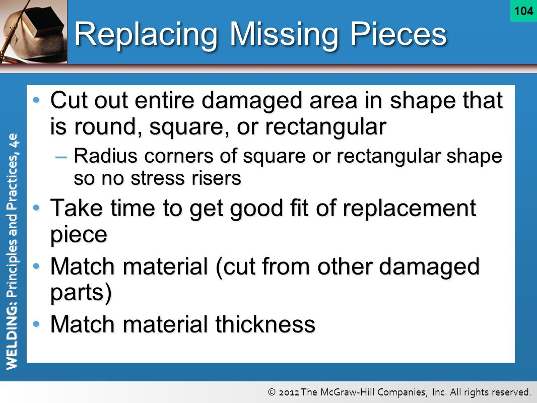 Replacing Missing Pieces
