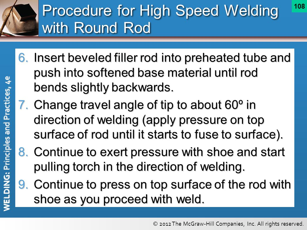 Procedure for High Speed Welding with Round Rod