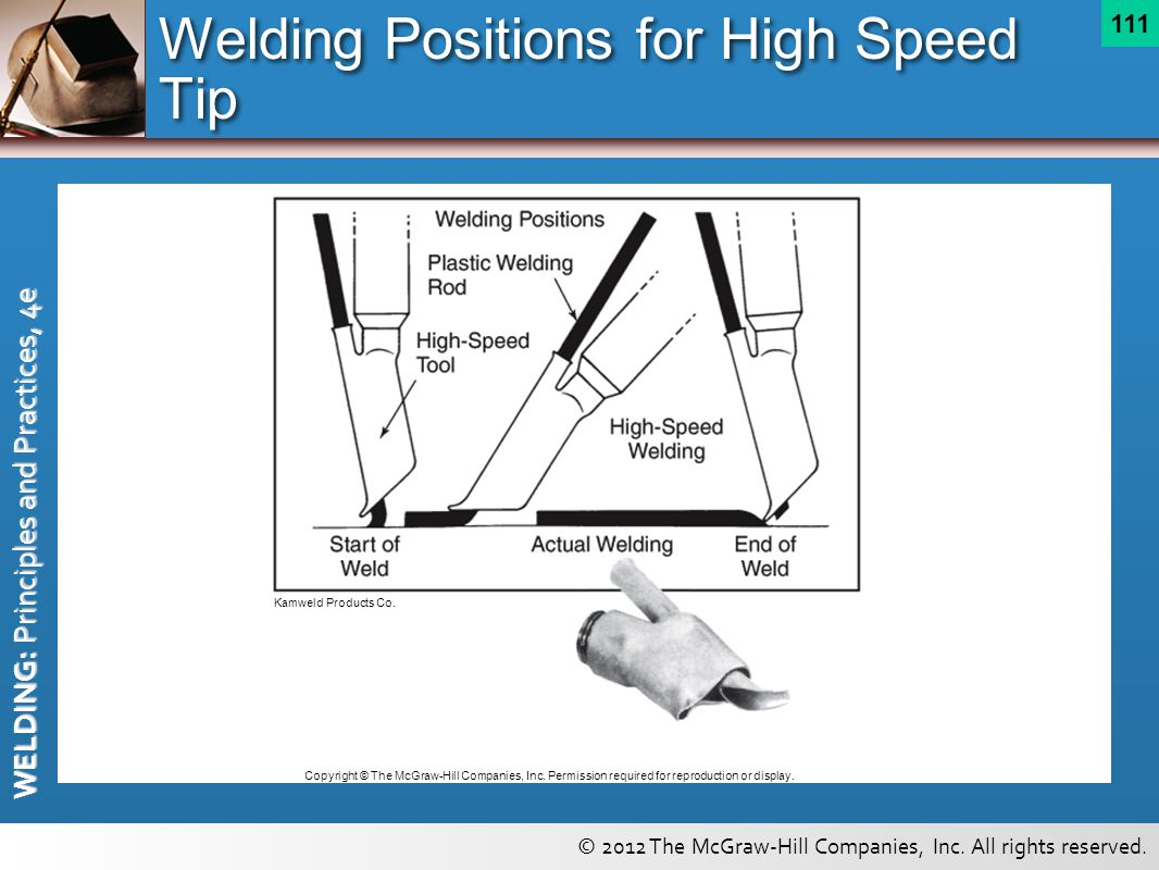 Welding Positions for High Speed Tip