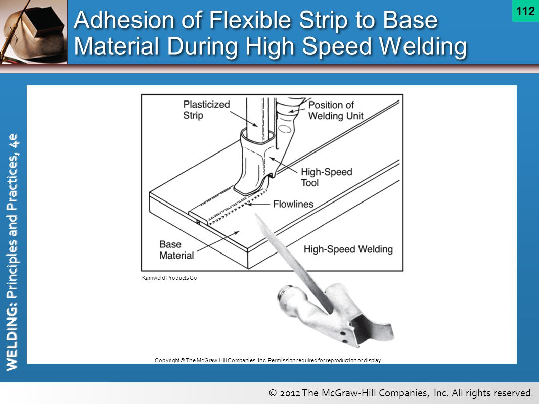 Adhesion of Flexible Strip to Base Material During High Speed Welding