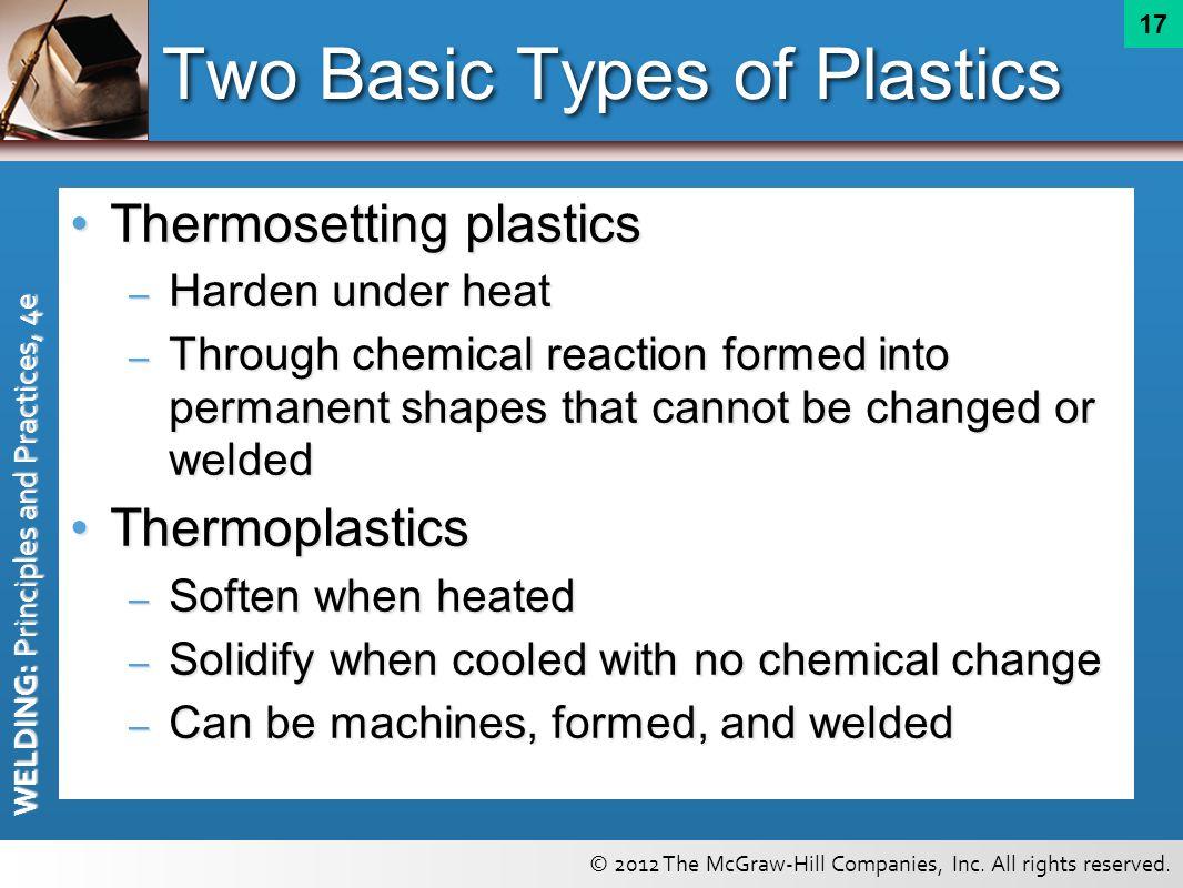 Two Basic Types of Plastics