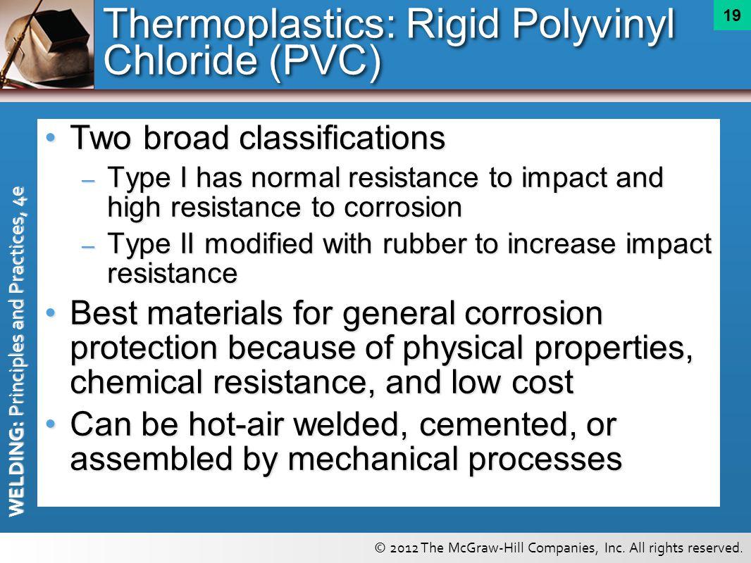 Thermoplastics: Rigid Polyvinyl Chloride (PVC)