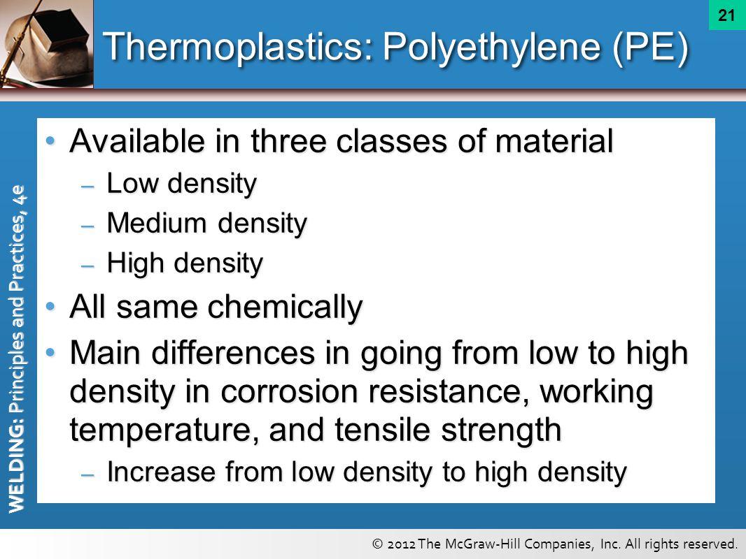 Thermoplastics: Polyethylene (PE)