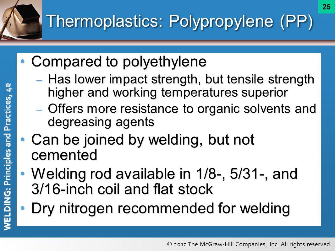 Thermoplastics: Polypropylene (PP)