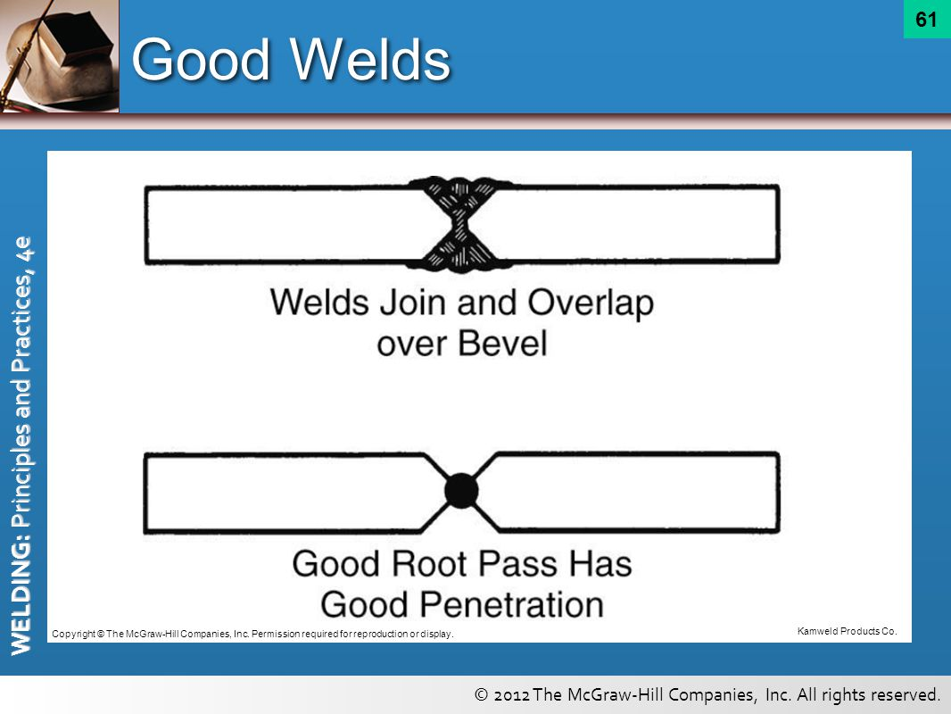 Good Welds Copyright © The McGraw-Hill Companies, Inc. Permission required for reproduction or display.