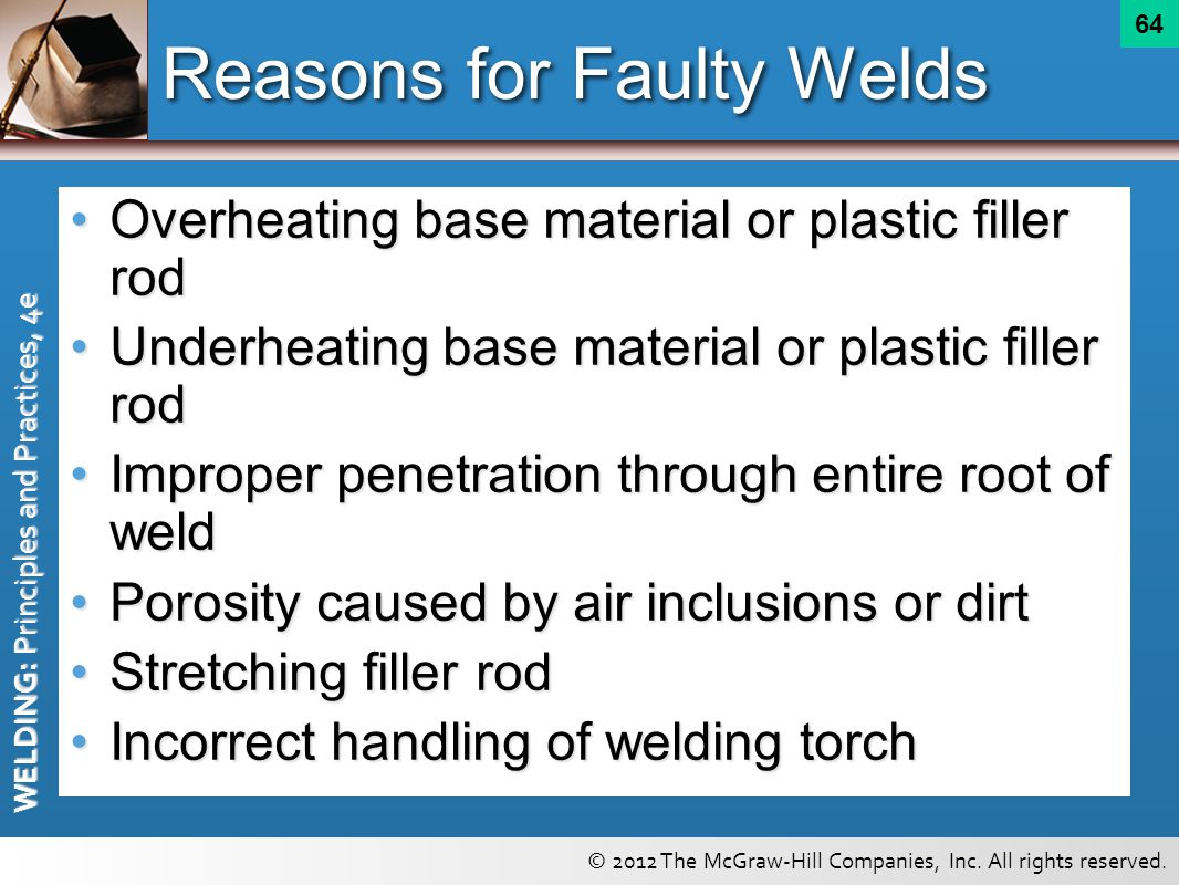 Reasons for Faulty Welds