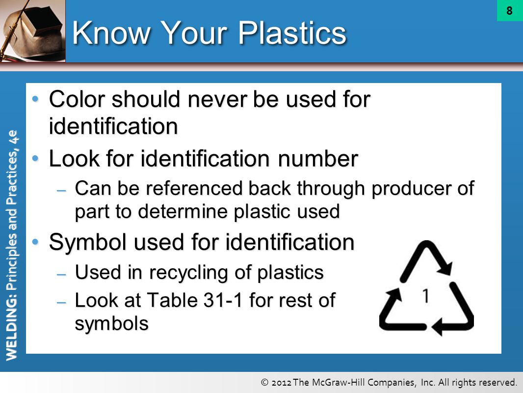 Know Your Plastics Color should never be used for identification