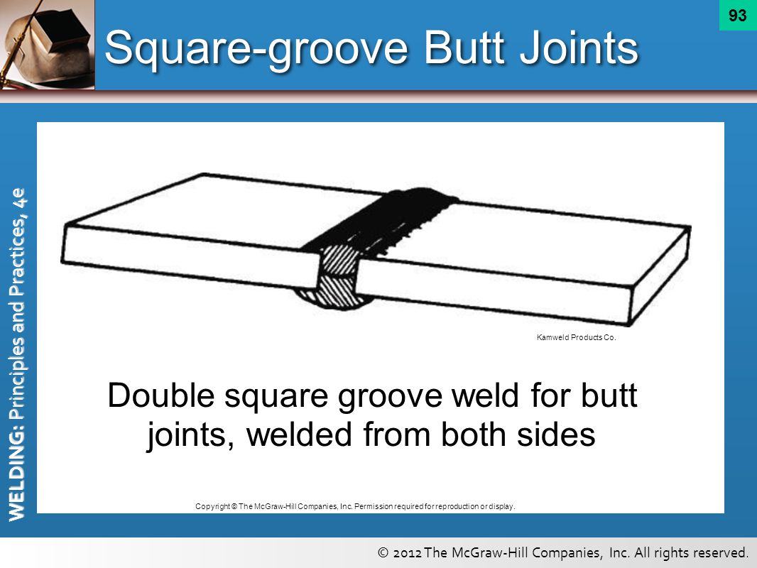 Square-groove Butt Joints