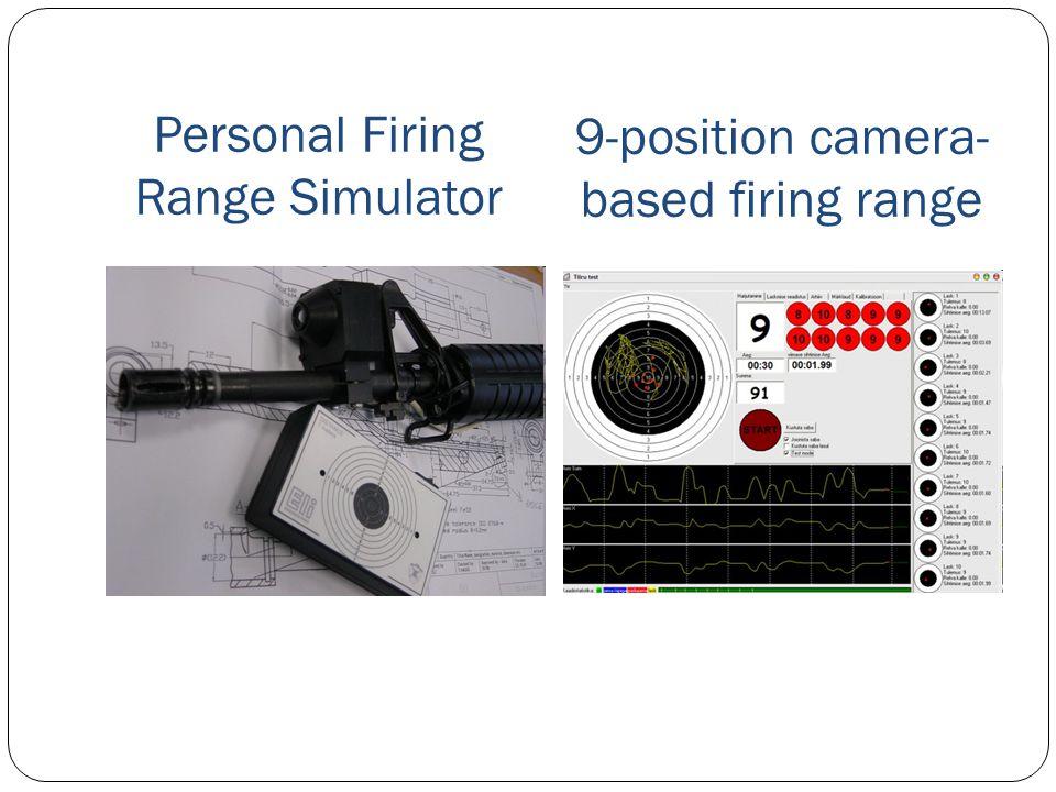 Personal Firing Range Simulator