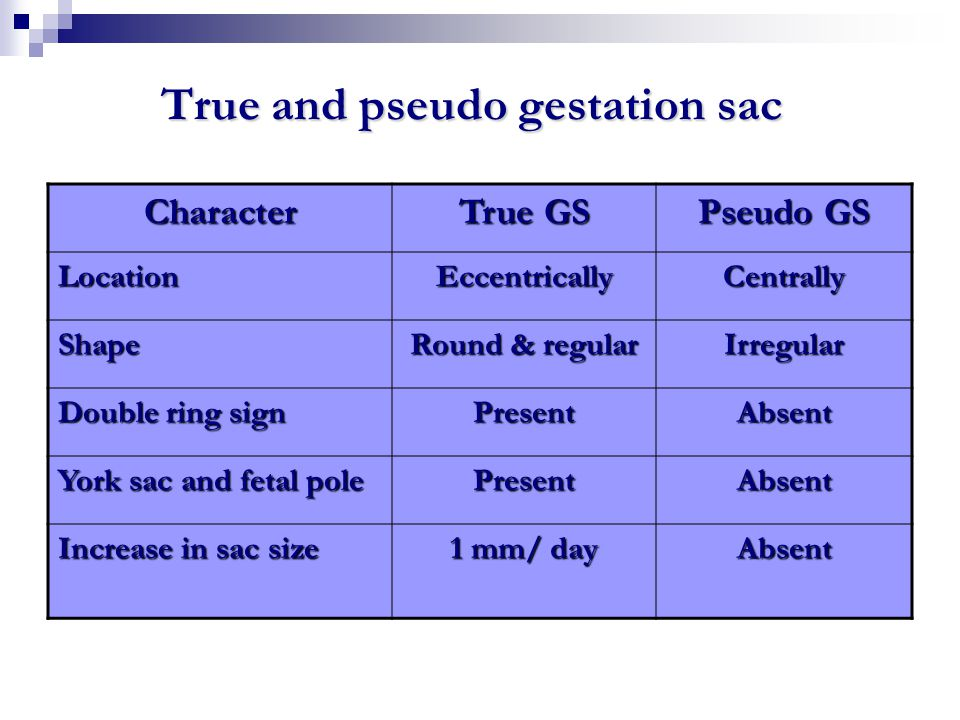True and pseudo gestation sac