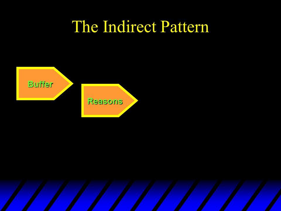 The Indirect Pattern Buffer Reasons