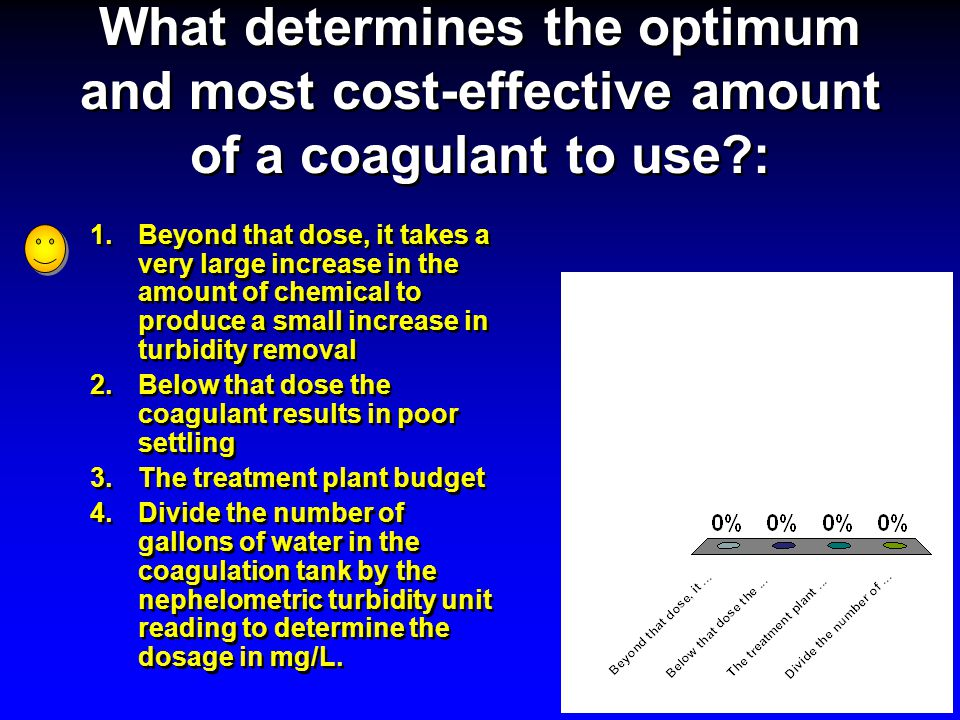 What determines the optimum and most cost-effective amount of a coagulant to use :