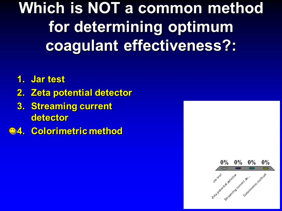 Which is NOT a common method for determining optimum coagulant effectiveness :