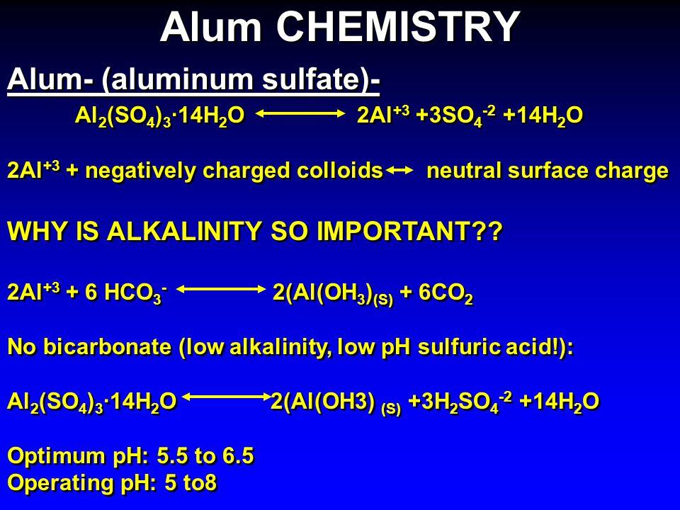 Alum CHEMISTRY Alum- (aluminum sulfate)-