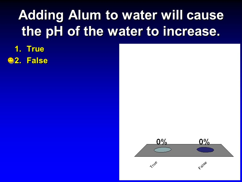 Adding Alum to water will cause the pH of the water to increase.
