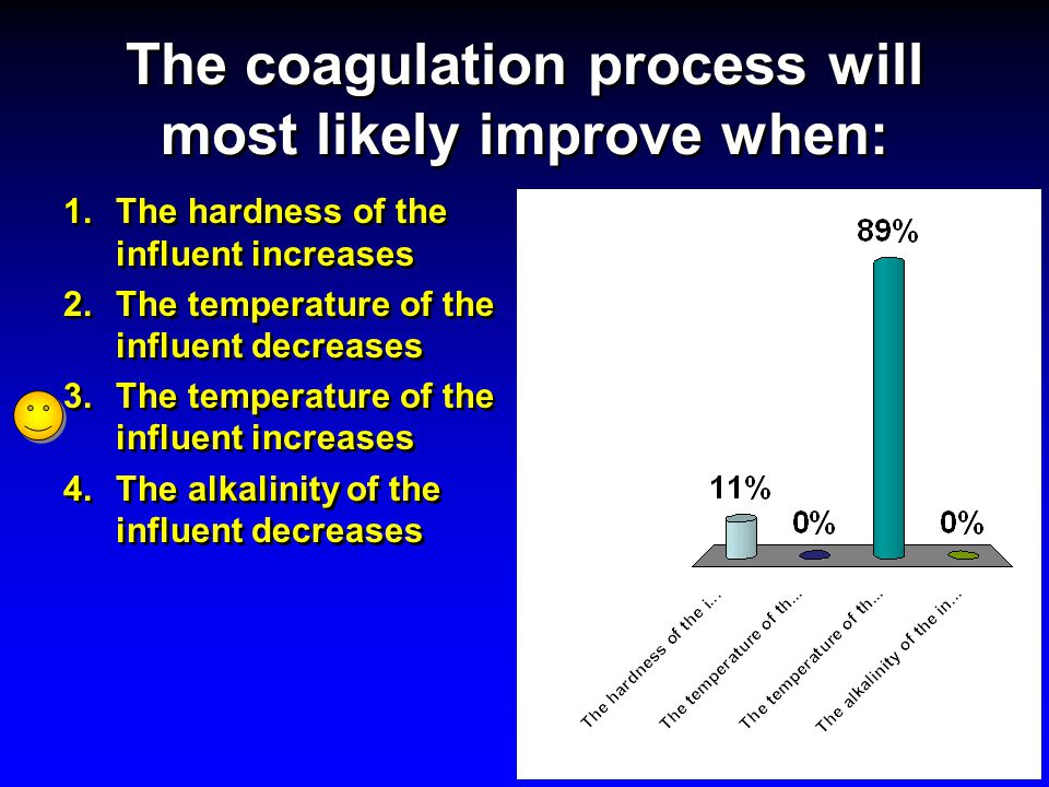 The coagulation process will most likely improve when: